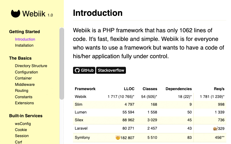 Webiik Is A Php Framework