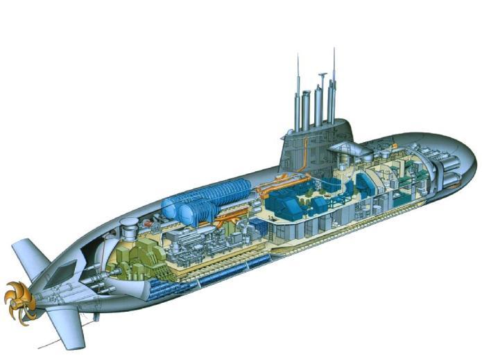 Mengintip Kapal Selam kelas Kilo buatan Jerman.