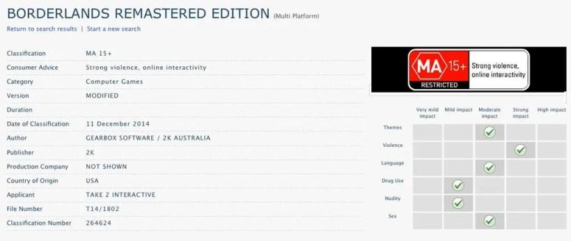 Borderlands_Remastered