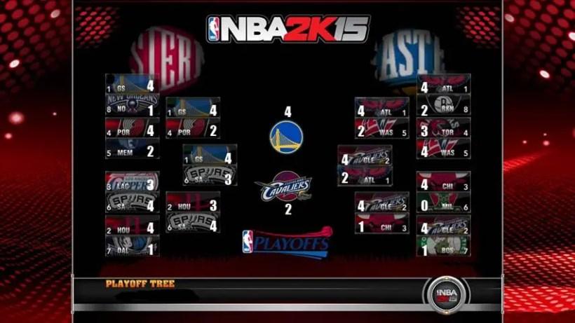 NBA2K15_Playoffs2015Sim