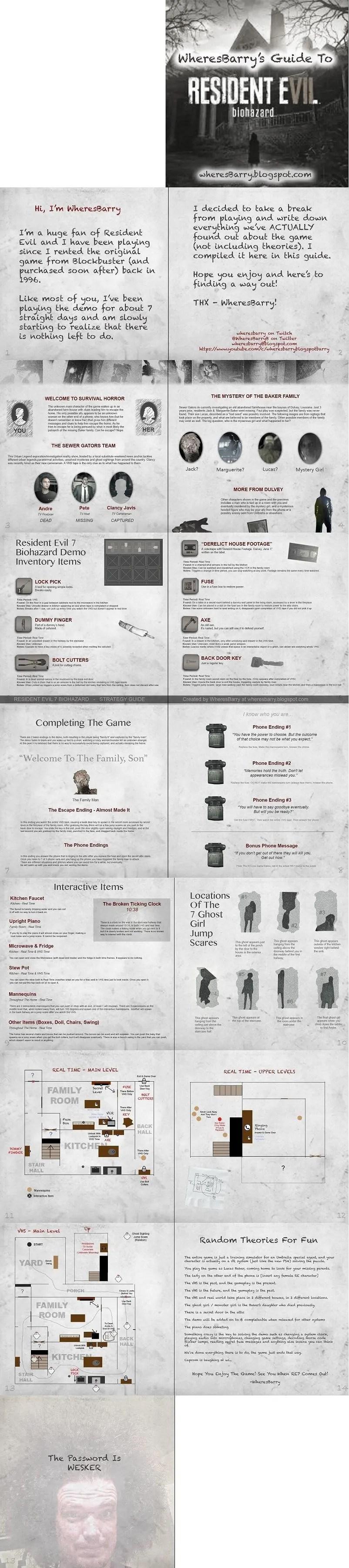 Guía Resident Evil demo