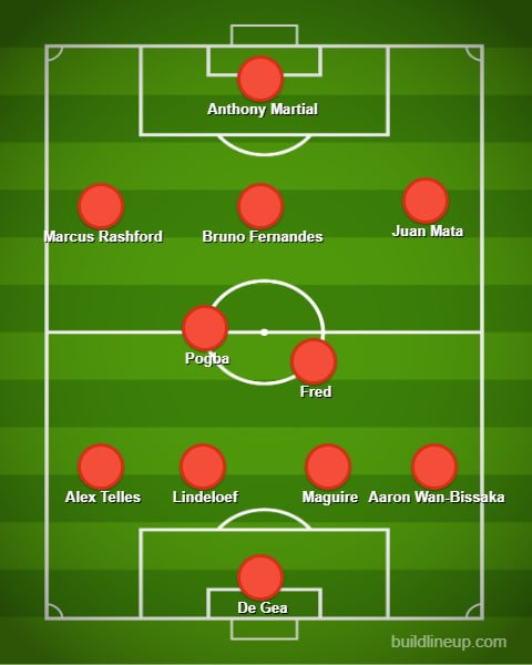 How Man United could line-up today against West Bromwich Albion 1