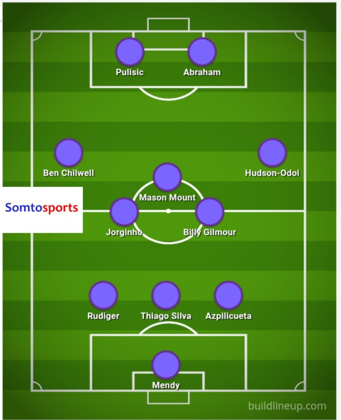 Chelsea vs FC Porto Early Team News, Injury Updates and Possible Line Up 1