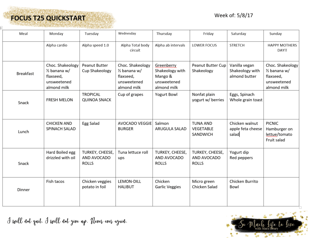 Focus T25 5 Day Quick Start Meal Plan