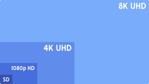 Comparaison SD-1080-4K-8K