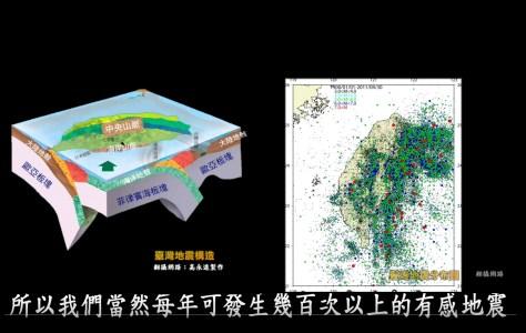 台灣處於地震帶-遠雄建設