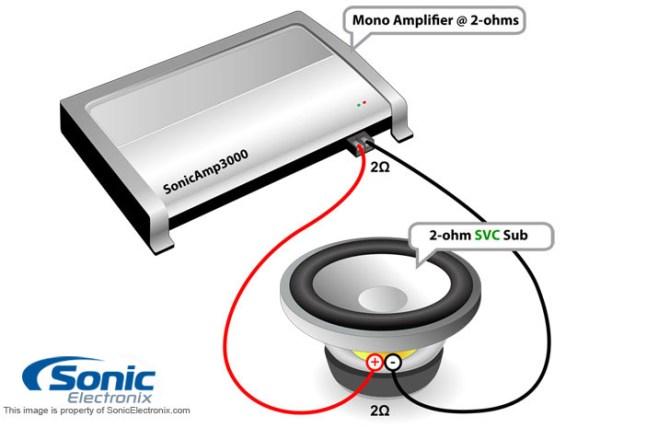 subwoofer box wiring diagram  schematics wiring data •