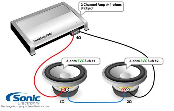 subwoofer wiring diagram dual 4 ohm fiat multipla fuse box