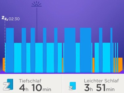 Schlaf-Tracking