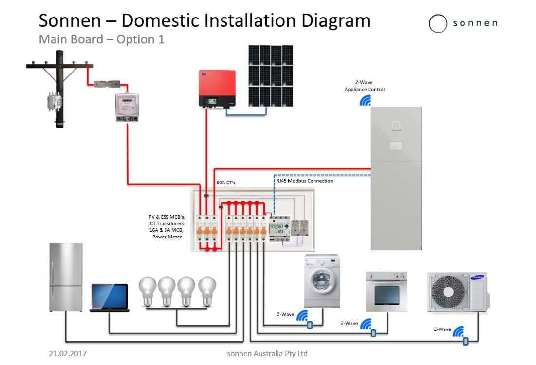 Mcb Wiring tools to water plants diagram moultrie game camera ...