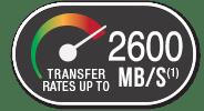 More Than 2100 MB/s Bug