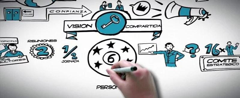 ¿Cómo crear una visión compartida?