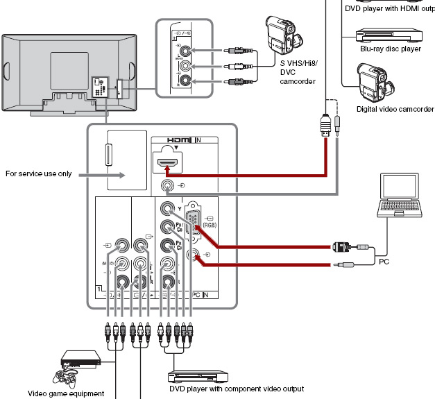sony xplod wiring diagram cdx gt310 wiring diagram sony xplod cdx gt310mp wiring diagram schematics and diagrams