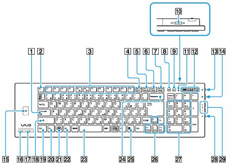 キーボードの各部名称 | VGC-LV_2/VGC-LN_2 シリーズ | VAIO 電子マニュアル | ソニー