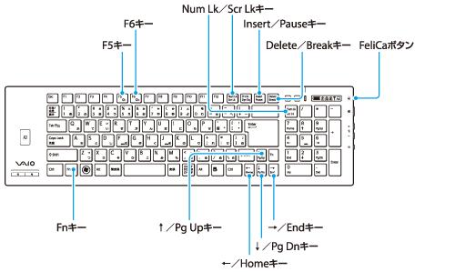 Windowsキー/Fnキーを使う | VGC-LV_2/VGC-LN_2 シリーズ | VAIO 電子マニュアル ...
