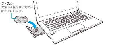 ディスクを入れる/取り出す | VPCSA4/VPCSB4/VPCSE2 シリーズ | VAIO 電子マニュアル | ソニー