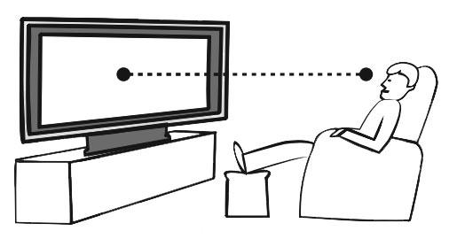 quelle taille d ecran tv vous convient