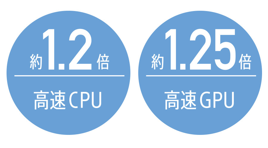 高速CPU/高速GPU