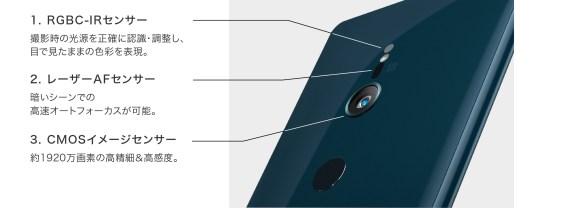 正確に、美しく被写体をとらえる3つのセンサー