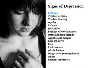 Signs of Depression
