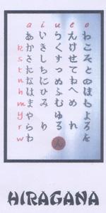 abecedaire_jap_dunfilalautre
