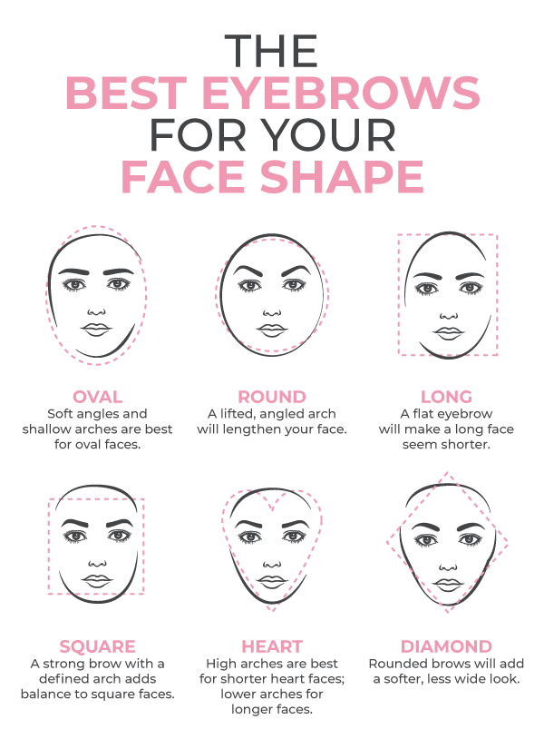 The+Best+Eyebrows+for+your+Face+Shape