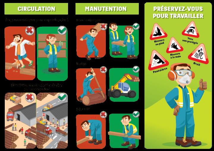 Prévention des risques en scierie