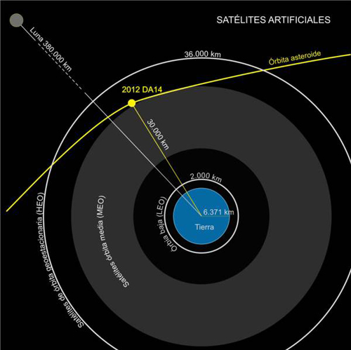 satelites_cercanos_asteroide_2