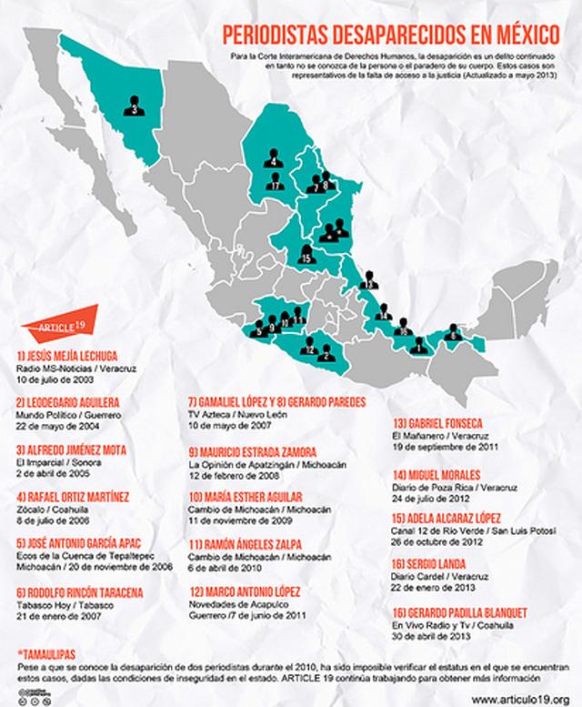 Infografia mexico periodistas