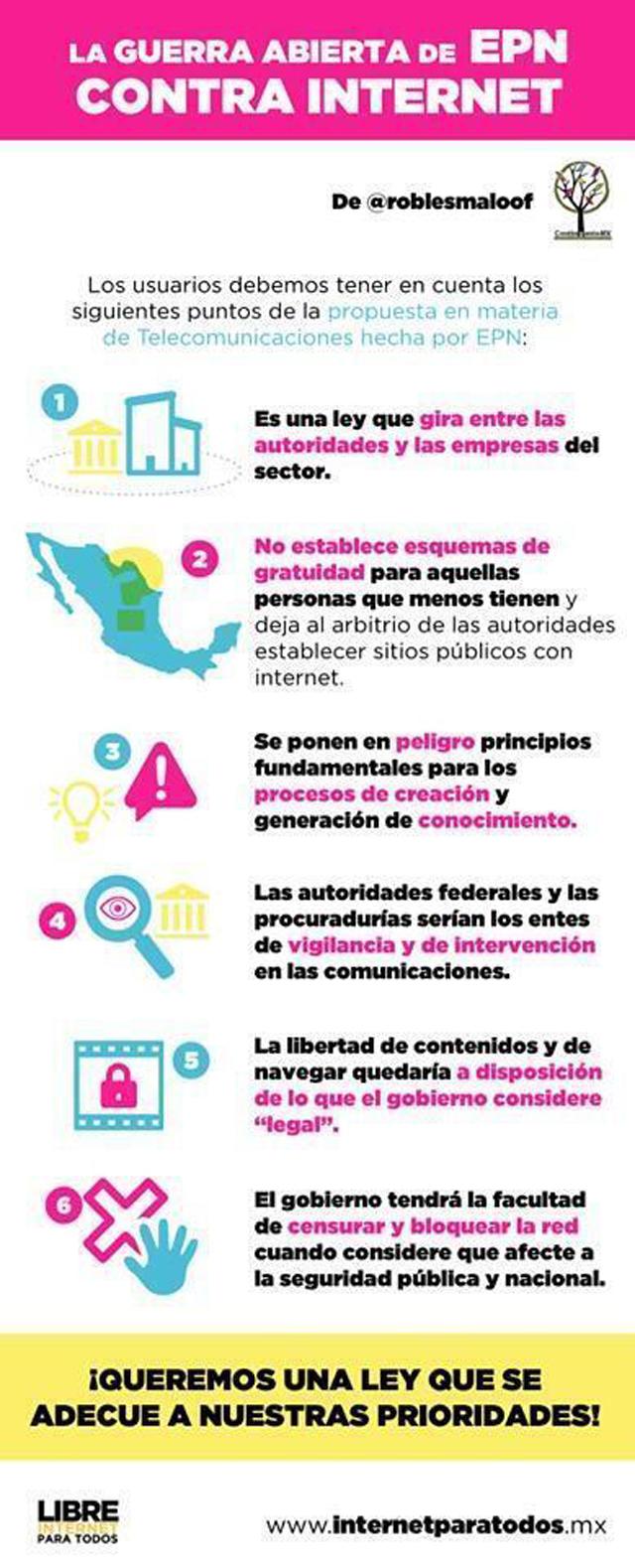 INTERNET_TODOS