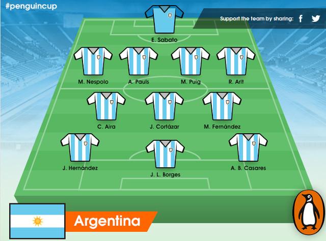 alineacion_argentina_lit