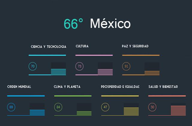 mexico_lugar