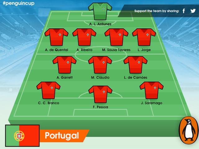 portugal_alineacion_lit