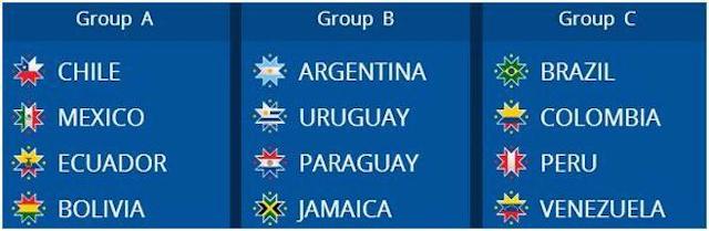 grupos ca2015