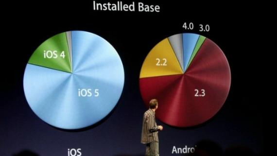 Se rumora que iOS 7 y un nuevo iPhone ya viene en camino