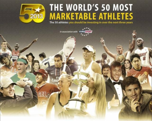 Estos son los 50 deportistas más valorados del mercado, según SportsPro