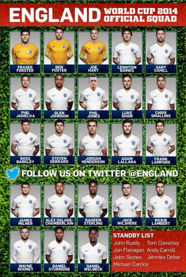 La lista de Inglaterra para el Mundial, OFICIAL: el nuevo DT de Chivas es Carlos Bustos y más