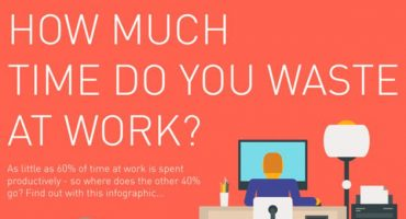 Infografía: ¿Cuánto tiempo pierdes en la chamba?