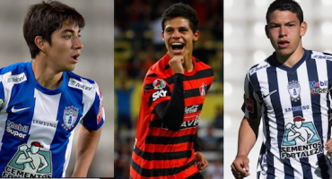 #IBWM: Los jugadores jóvenes a seguir en el 2015