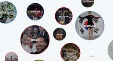 El tuit más popular del 2014, y lo mejor de Twitter en el año