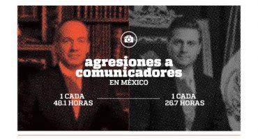 ¿ #LibertadDePrensa ? Ataques a periodistas se han duplicado