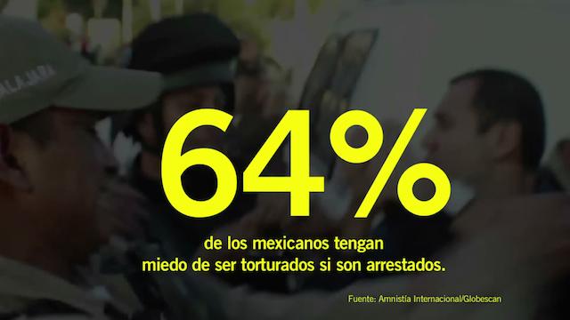ONU afirma que en México hay impunidad en casos de tortura