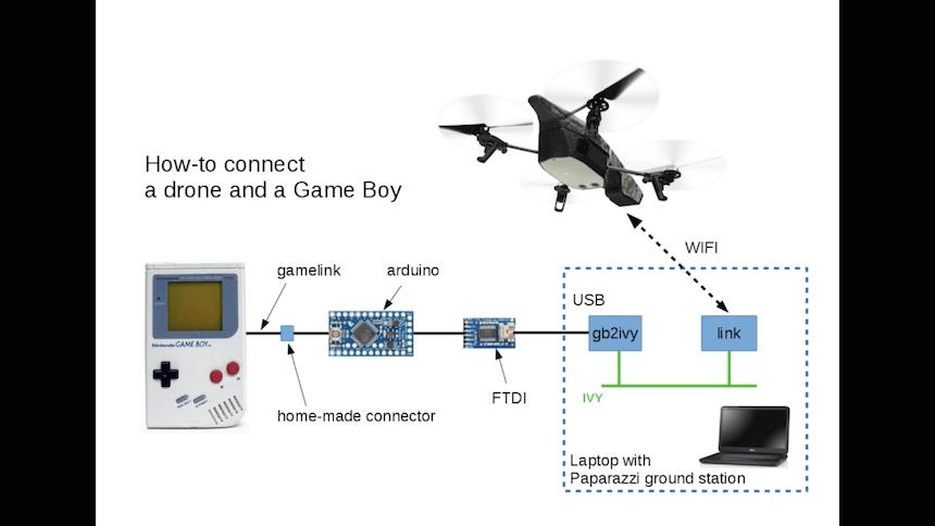 game-boy-dron-1