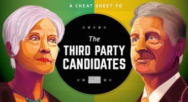 Johnson y Stein, los candidatos que no verás en el debate por la presidencia de EUA