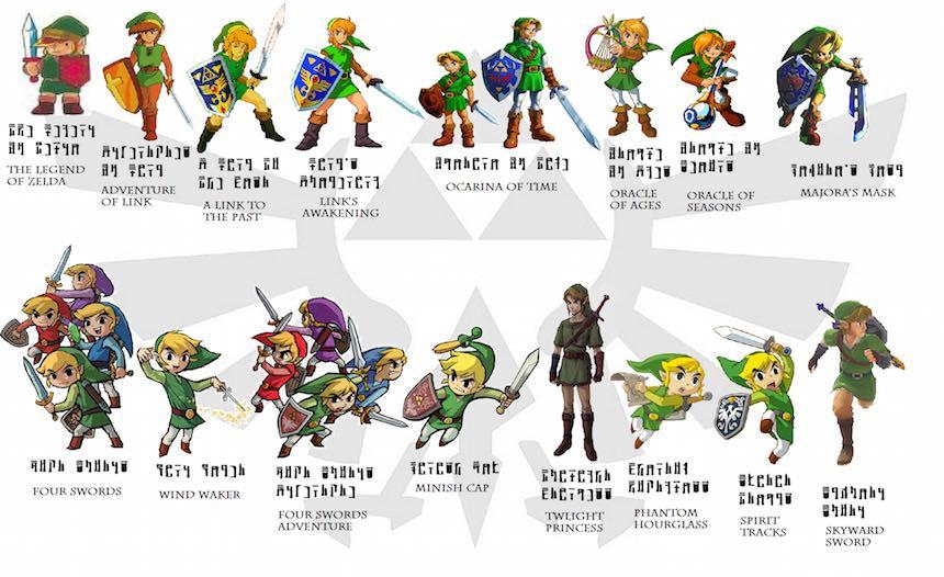 The Legendo Of Zelda Link