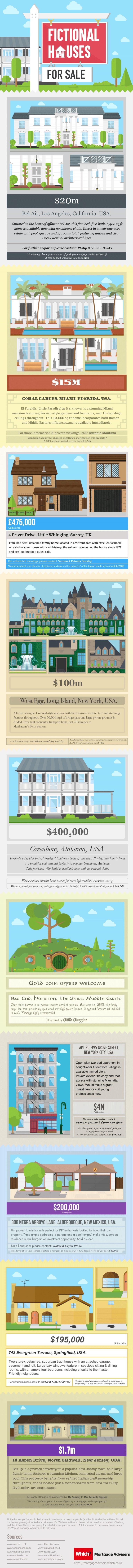 infografia-casas