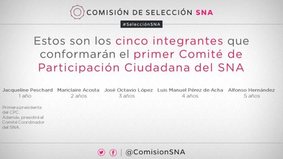 comision-ciudadana-sistema-nacional-anticorrupcion