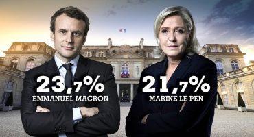 Sondeos de la primera vuelta en Francia: Le Pen y Macron van por la presidencia