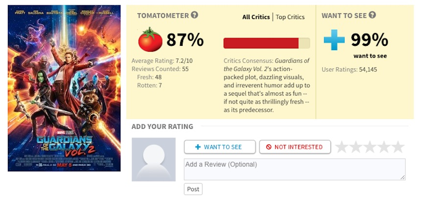Guardians of the Galaxy Vol.2 Rotten Tomatoes
