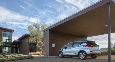 Mito: Tener un auto eléctrico es caro; Fact: No, no te va a dejar botado igual que tu ex